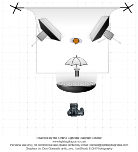 lighting-diagram-1426763877