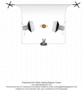 lighting-diagram-1432577257