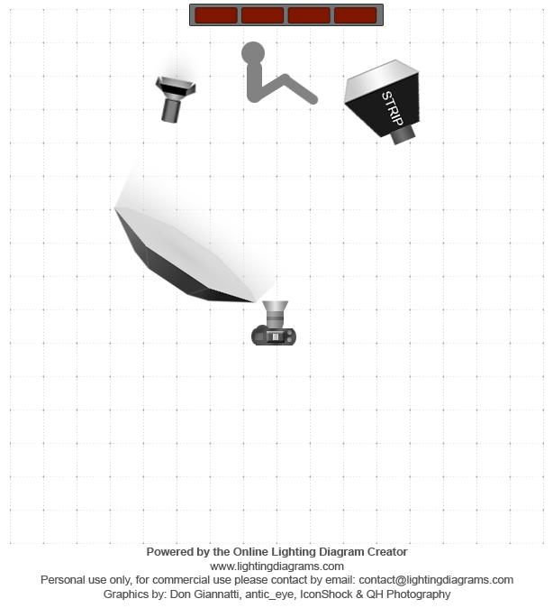schemat oświetlenia 1 do foto budarowej