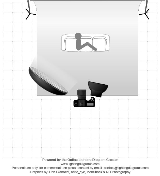 schemat oświetlenia 2 foto buduarowa