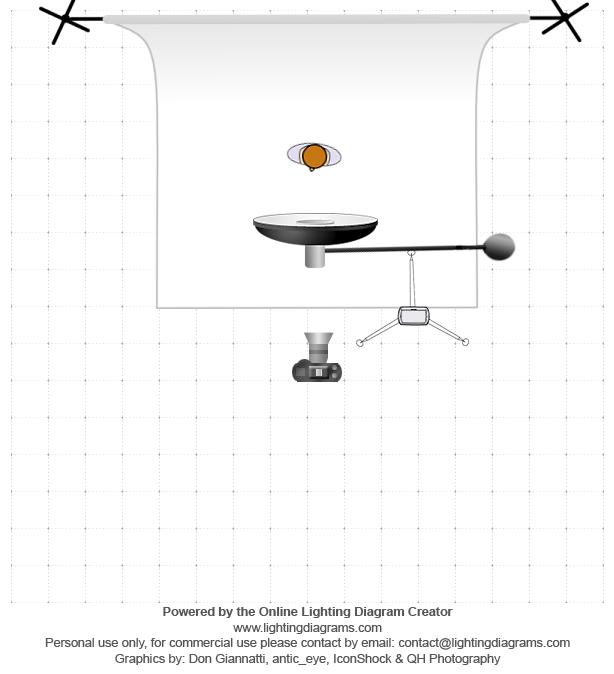 oświetlenie-paramount