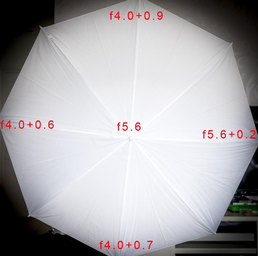 parasolka do strobing
